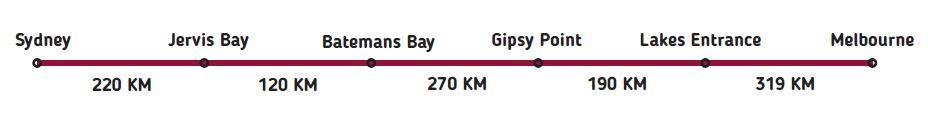 ruta-Sydney-Melbourne-Grand-Pacific-Drive