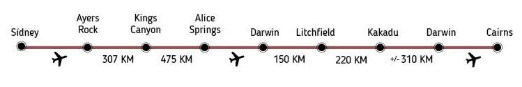 Ruta Paquete de Viaje Escape Australia