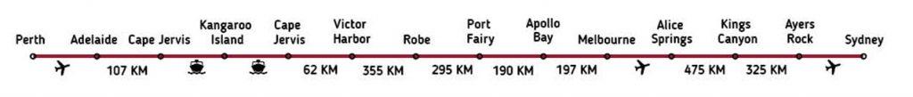 Ruta paquete de viaje Australia del Sur
