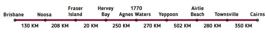 La ruta del Coral - Viaje de Brisbane a Cairns